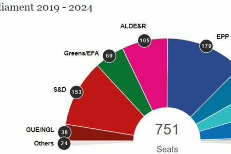 Markó Beáta: Az EP-választás magyar sikerei